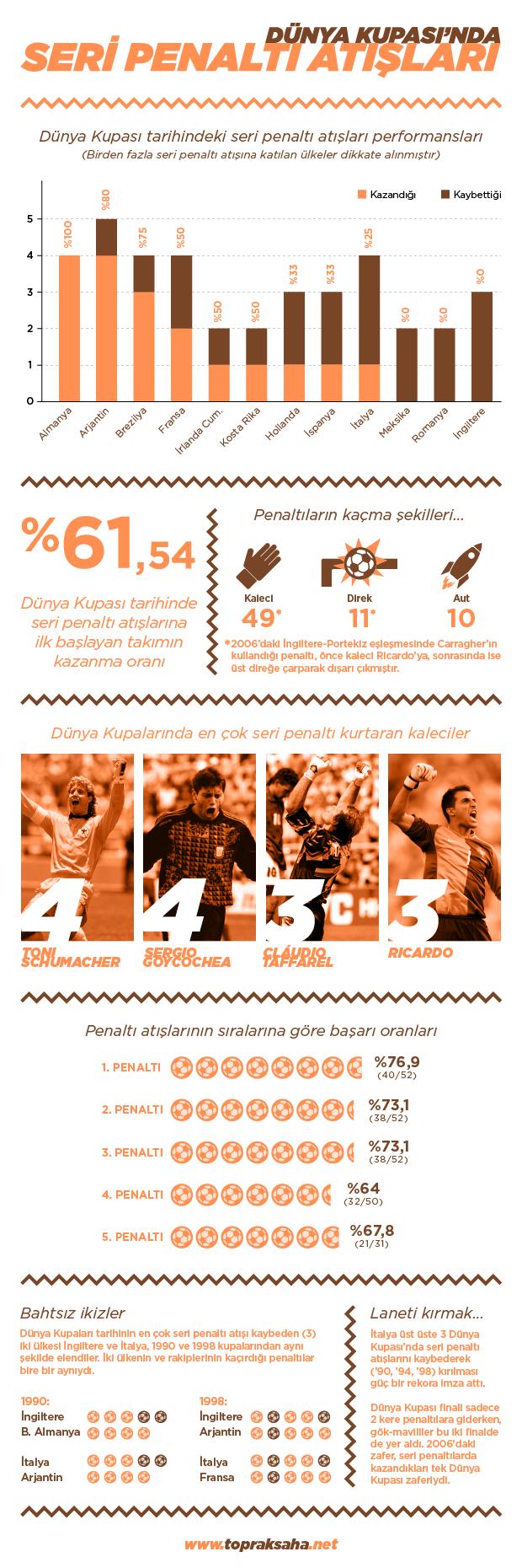 toprak_penalti_infografik